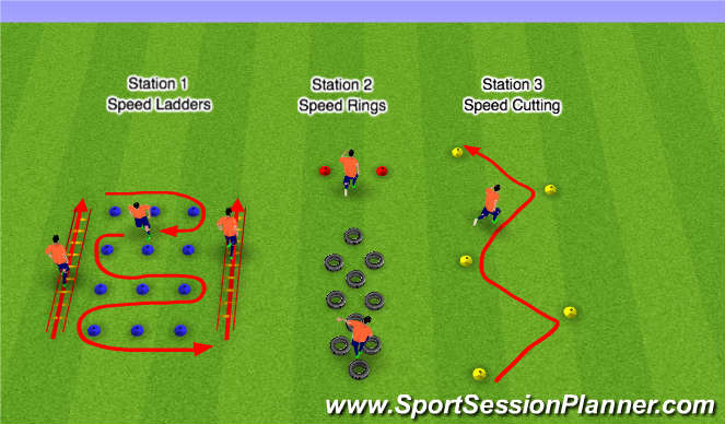 Football Soccer Combination Play Shooting Tactical