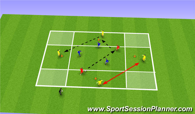 Football Soccer Counter Attacking Play Whole Part Whole
