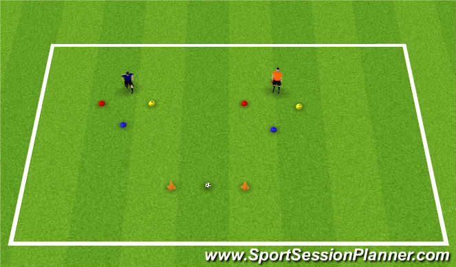 how to start a soccer academy pdf