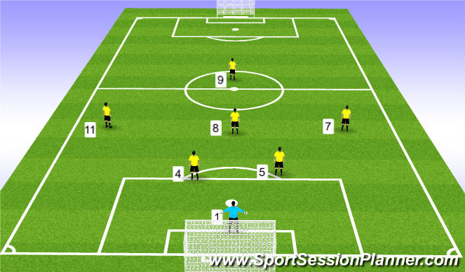 Football Soccer Sdfc Positions By Numbers Tactical