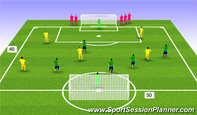 Football Soccer Turning 1 V 1 Defending Penetrating