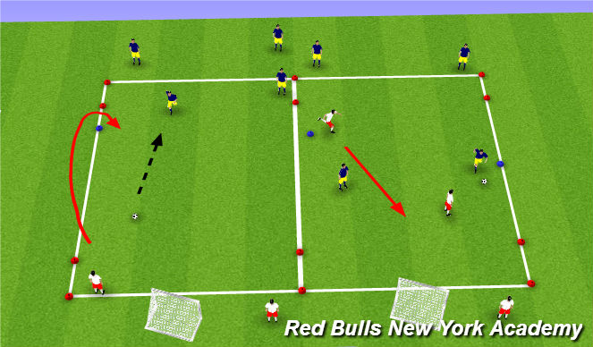 Football Soccer 1v2 And 2v2 Delay Technical Defensive