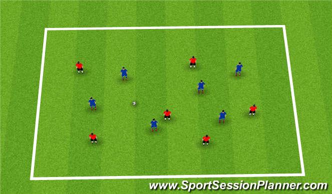 Football Soccer Possession Tactical Possession U18