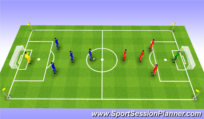 body energy systems used playing touch football Most of the body's activities use a continuum of all three energy systems, working together to ensure a constant supply of energy video of the day atp-pc system.