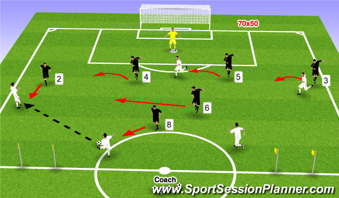 Football Soccer Improve Your Team S Ability To Recover