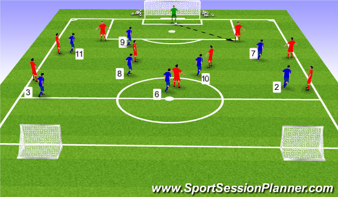 Football Soccer High Pressure Session Functional