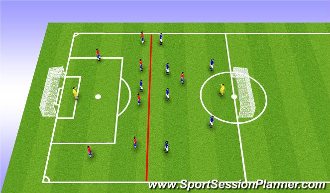 Football/Soccer: Set Pieces (Set-Pieces: Corners, U14)