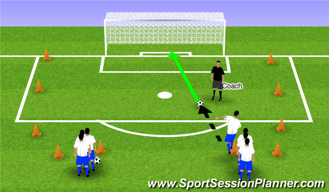 Football Soccer Being Aggressive Dribble Shield Shoot To