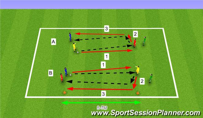 Football Introduction