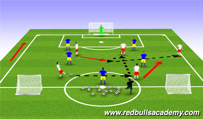 Football Soccer Nscaa When Amp Where To Play Penetrating