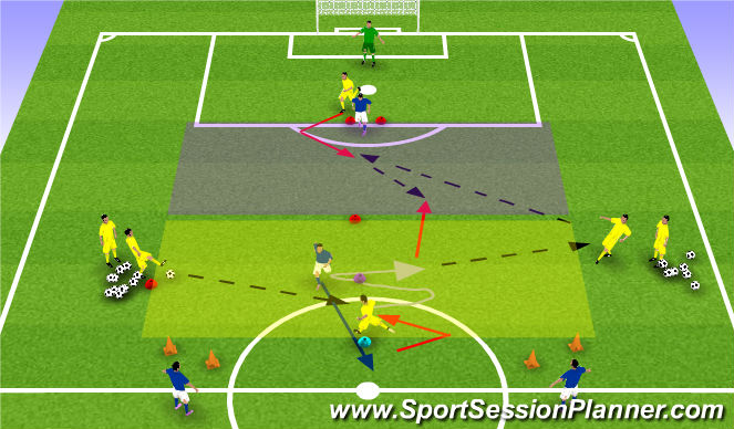 Football Soccer 1v1 Domination Defender On The Side Cm