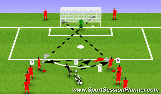 Football/Soccer: Finishing - long distance shooting ...