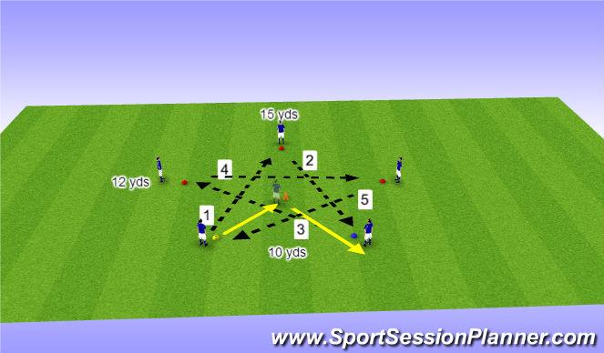 Football Soccer U16 Usda 3 9 16 Def Pressure With Backs