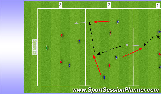 Football Soccer Midfield And Attacking Combination Play