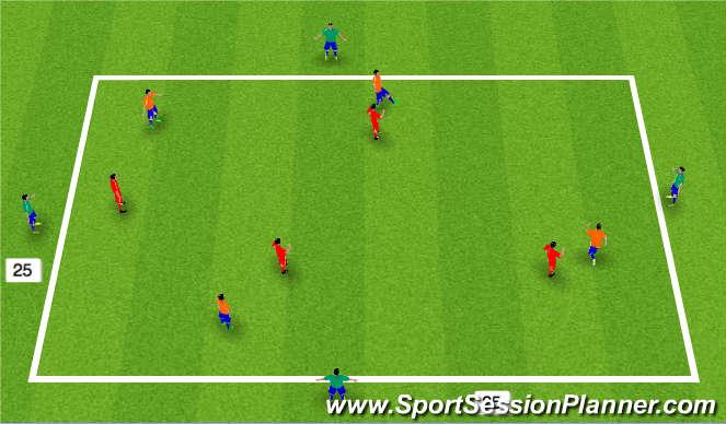 Football Soccer Passing Reveiving Amp Possession Tactical