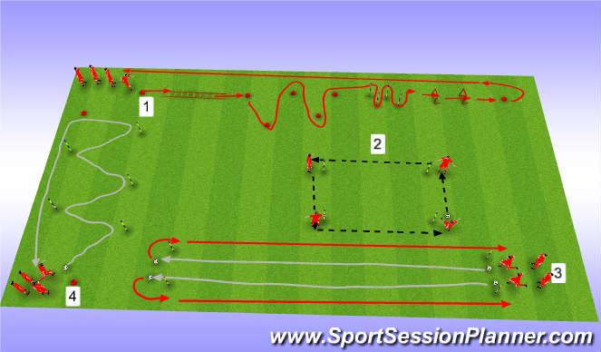 Football Soccer Pre Season Football Circuit With And