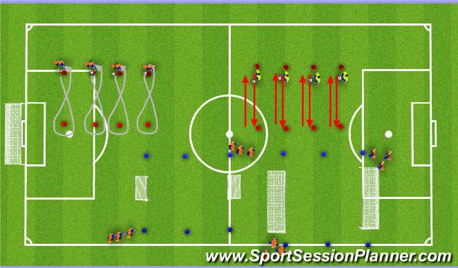 Football Soccer Dribbling Technical Dribbling And Rwb