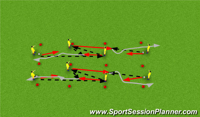 coerver coaching session planner pdf
