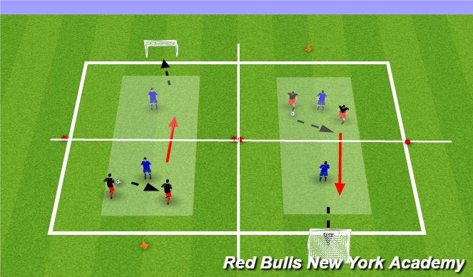 Football Soccer Defending 1v2 Technical Attacking