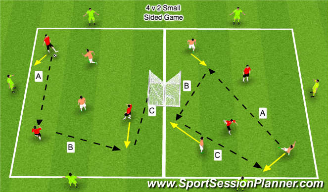 Football Soccer 9 10 13 Tactical Combination Play