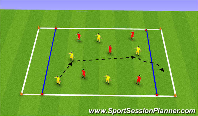 Football Soccer Techniques Of Turning Technical Turning