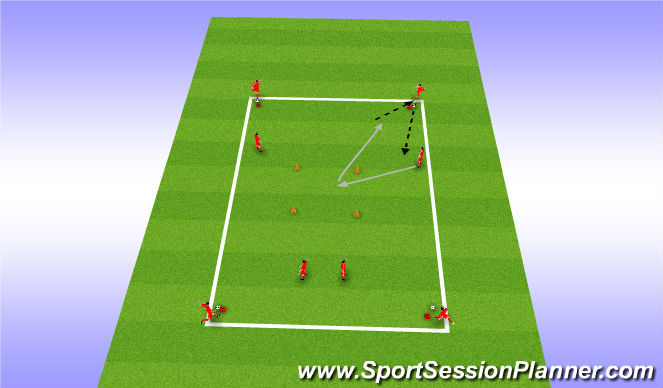 Football Soccer Passing And Recieving Decision Making