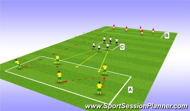 Football Soccer Long Passing Technical Passing