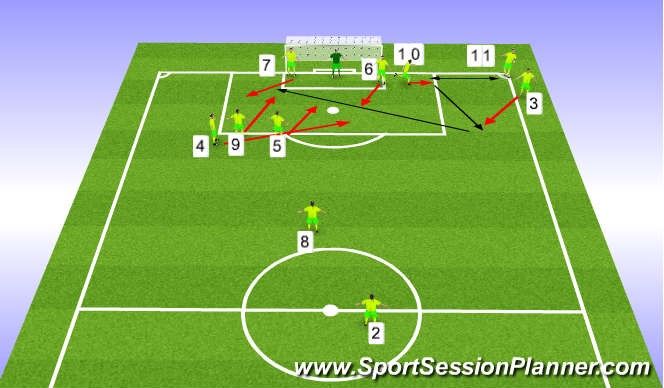 Football drills for attacking the ball, soccer agility
