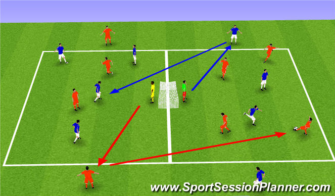 Football Soccer Passing Amp Recieving Amp Finishing In The