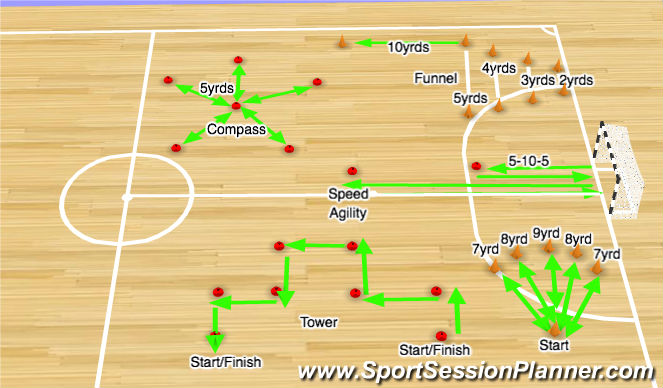 Cone drills for speed and agility pdf