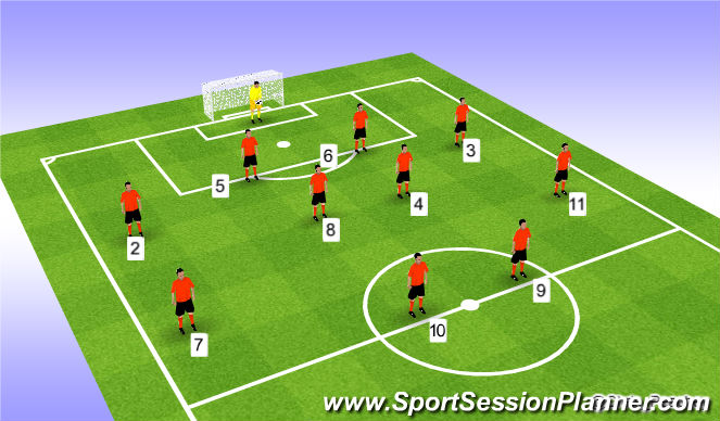 Football Soccer 4 4 2 Formation Player Responsibilities