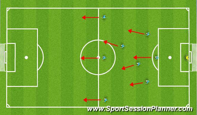 footballsoccer basic 323 formation tactical
