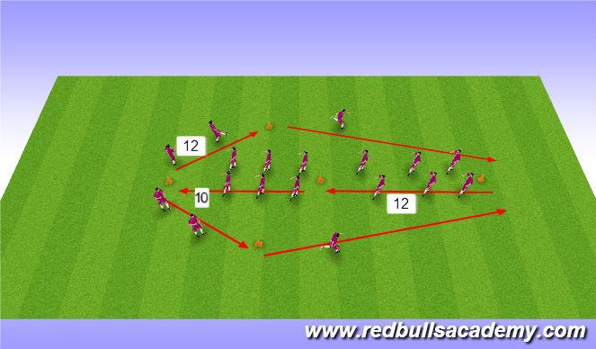 dynamic warm up soccer pdf