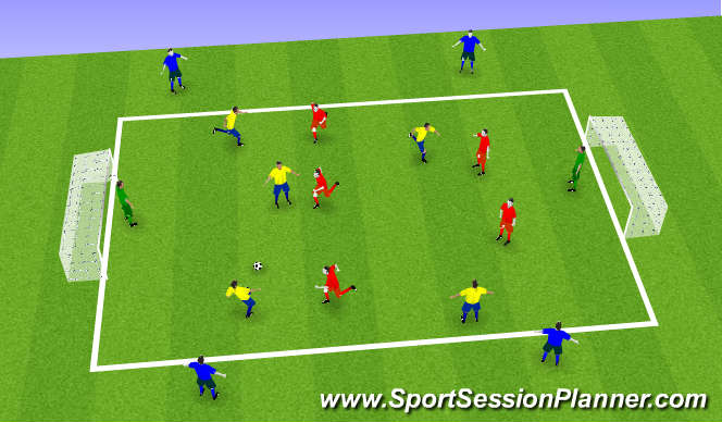 Football Soccer Possession Technical Passing
