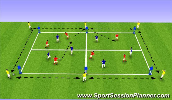 Football/Soccer: Pre-Season Aerobic/ Anaerobic Fitness (Physical: Endurance, U15)