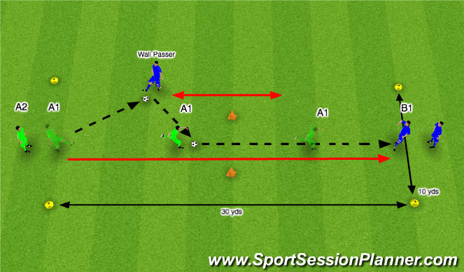 Football Soccer Attacking From Wide Positions 2