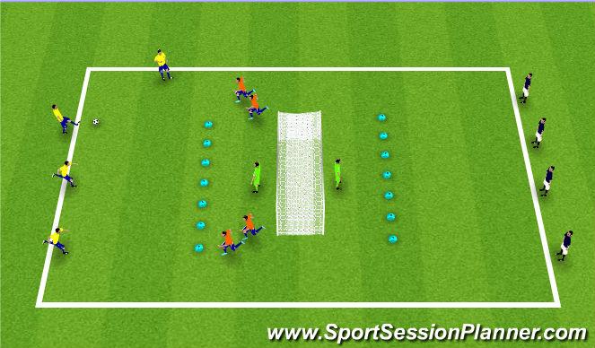 Attacking Principles Practice Plan Soccer Drills - Imagez co