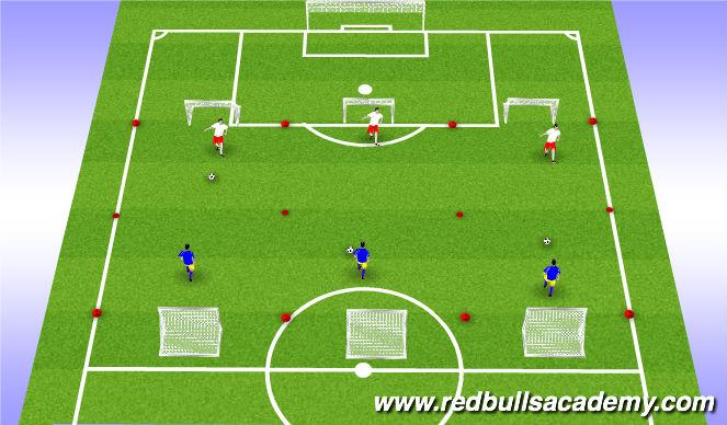 Football Soccer Defending Pressure Cover Balance