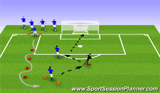 Football/Soccer: Basic dribble, pass and shoot! (Technical ...