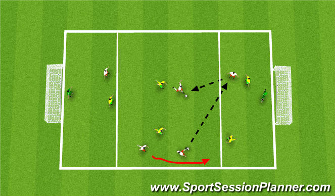 how to play touch football well