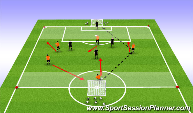 Football Soccer Youth Mod 3 Session Six Receiving Skills