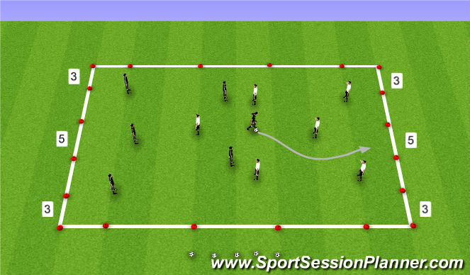 Football Soccer Youth Mod 3 Session Eight Rwtb Dribbling