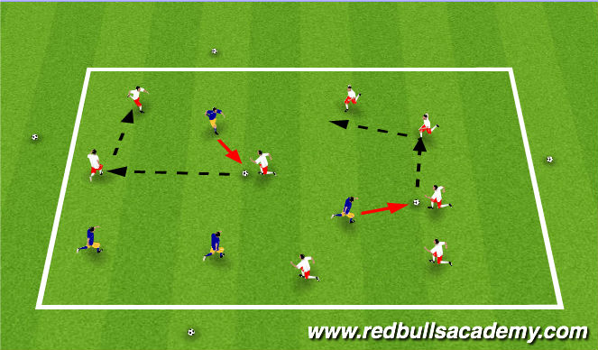 Football/Soccer: Butterflies Recieving (Technical: Passing ...