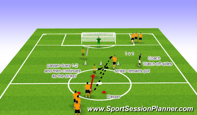 soccer drills for strikers pdf