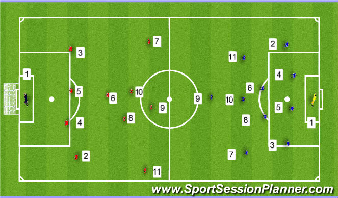 footballsoccer midfield players in possession vs