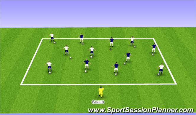 Football/Soccer: Tier 1: Session 6; Advanced Dribbling ...