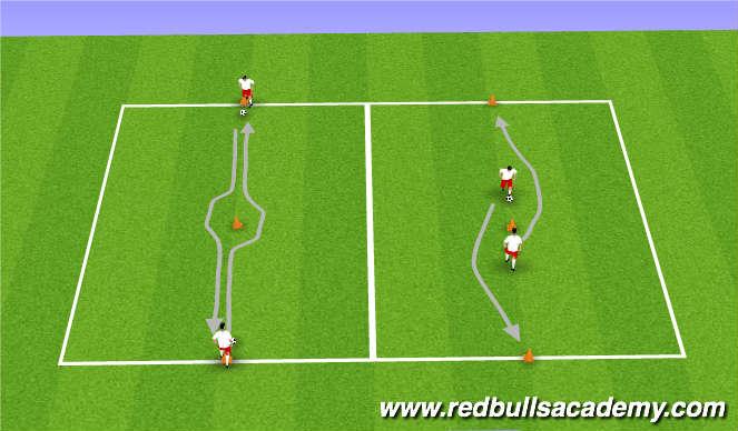 Football Soccer Technical 1v1 Attacking U8 10