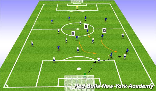 Football Soccer High Pressure 4 3 3 Tactical Defensive