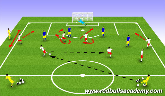 picture How to Understand Offside in Soccer (Football)