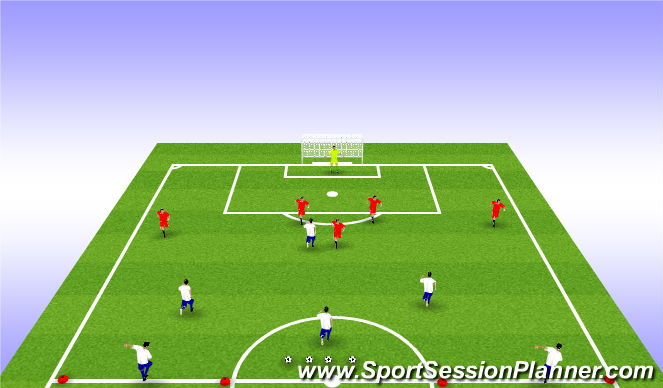 Football/Soccer Session Plan Drill (Colour): Functional to goal